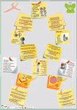 Poster about rights against discrimination (HIV)